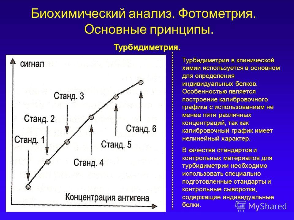 Биохимический анализ. Фотометрия. Основные принципы. Турбидиметрия. Турбидиметрия в клинической химии используется в основном для определения индивидуальных белков. Особенностью является построение калибровочного графика с использованием не менее пят