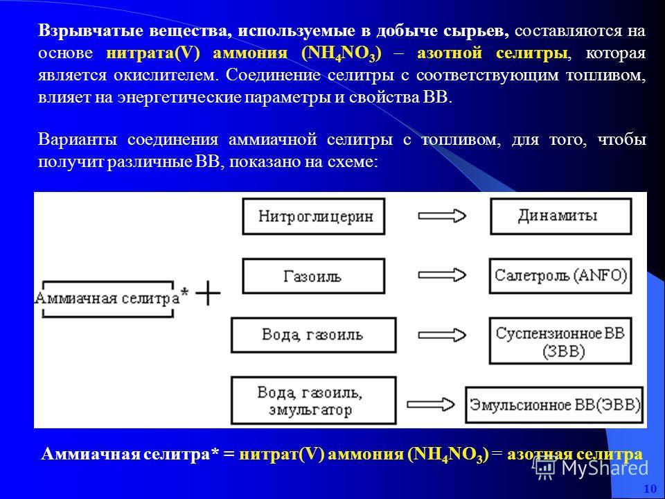 10 Взрывчатые вещества, используемые в добыче сырьев, составляются на основе нитрата(V) аммония (NH 4 NO 3 ) – азотной селитры, которая является окислителем. Соединение селитры с соответствующим топливом, влияет на энергетические параметры и свойства