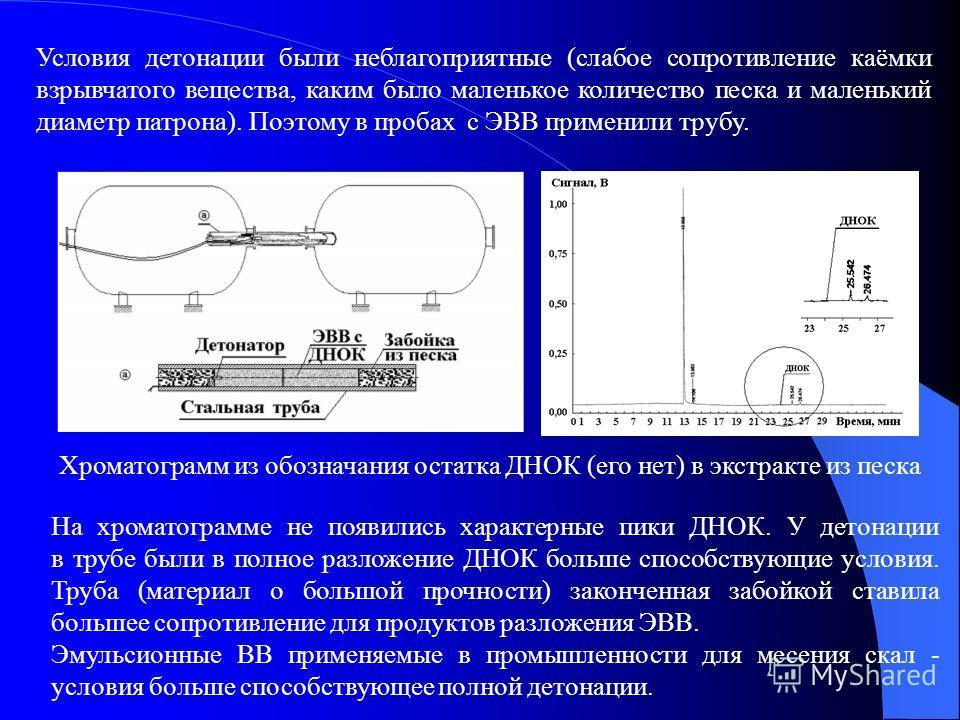 Условия детонации были неблагоприятные (слабое сопротивление каёмки взрывчатого вещества, каким было маленькое количество песка и маленький диаметр патрона). Поэтому в пробах с ЭВВ применили трубу. На хроматограмме не появились характерные пики ДНОК.