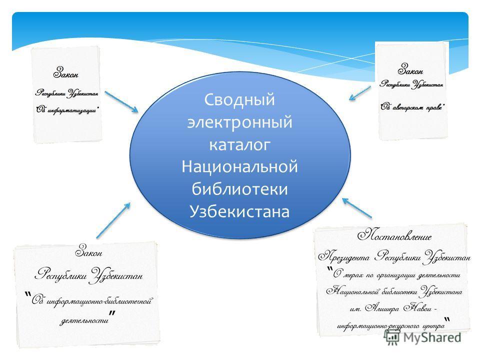 Сводный электронный каталог Национальной библиотеки Узбекистана