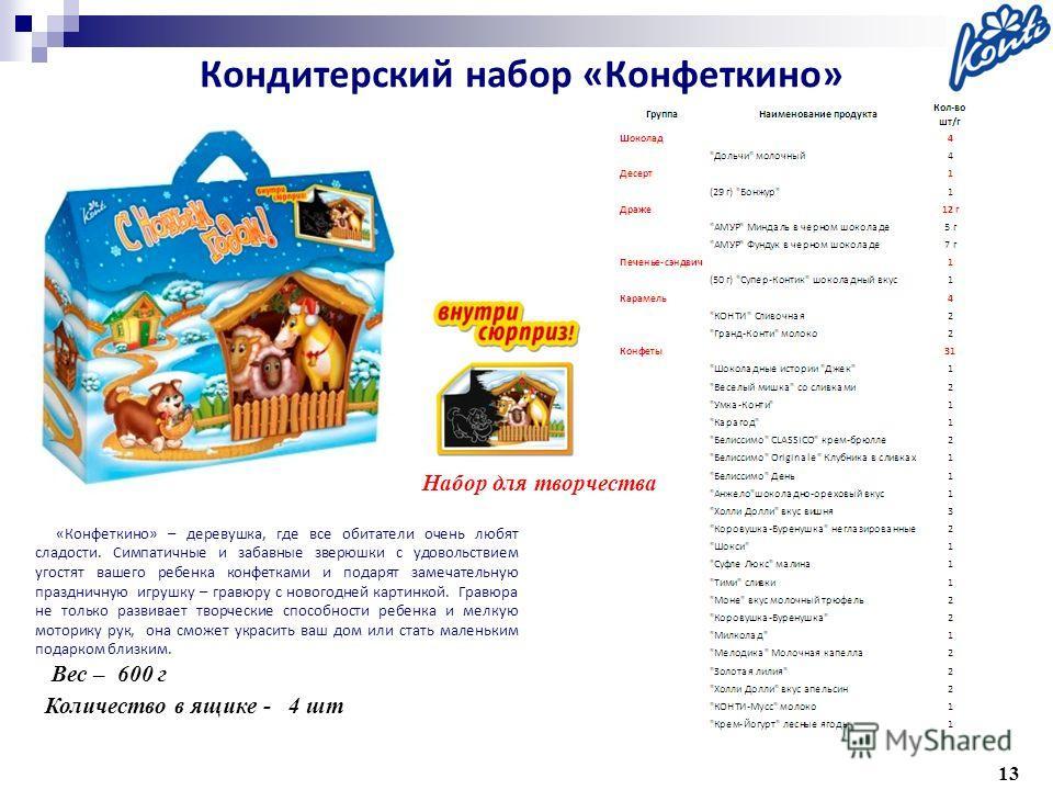 13 Вес – 600 г Количество в ящике - 4 шт «Конфеткино» – деревушка, где все обитатели очень любят сладости. Симпатичные и забавные зверюшки с удовольствием угостят вашего ребенка конфетками и подарят замечательную праздничную игрушку – гравюру с новог