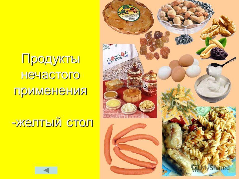 Продукты нечастого применения -желтый стол