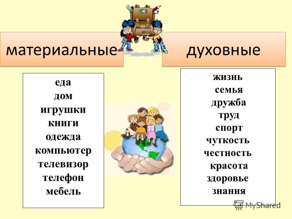 духовные материальные еда дом игрушки книги одежда компьютер телевизор телефон мебель жизнь семья дружба труд спорт чуткость честность красота здоровье знания