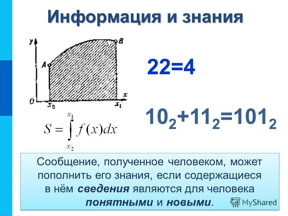 Сообщение, полученное человеком, может пополнить его знания, если содержащиеся в нём сведения являются для человека понятными и новыми. 10 2 +11 2 =101 2 Информация и знания 22=4