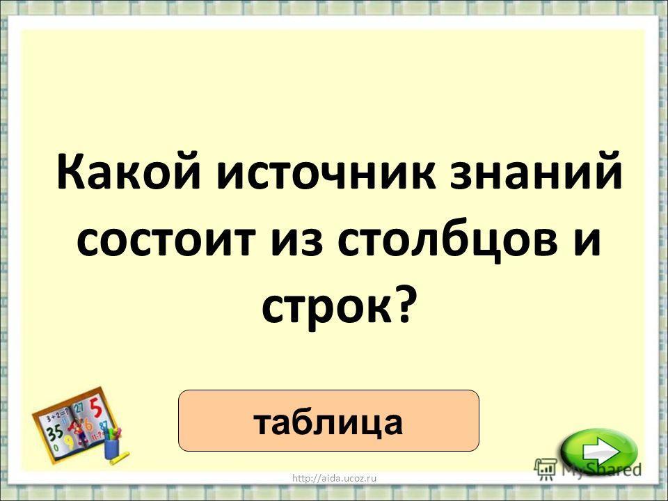 http://aida.ucoz.ru Какой источник знаний состоит из столбцов и строк? таблица