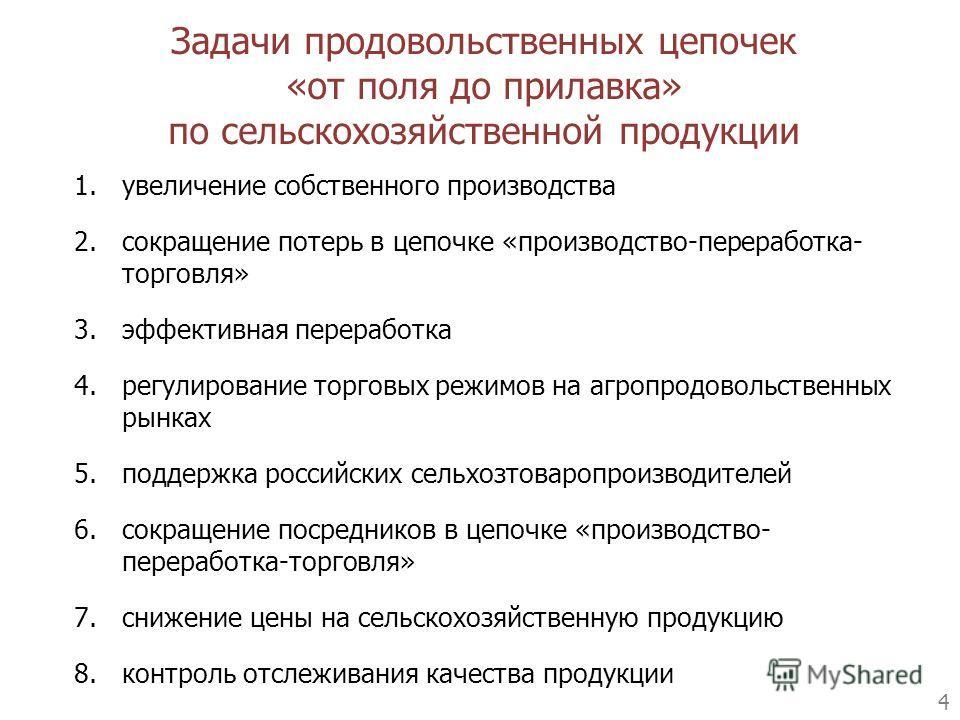 4 1.увеличение собственного производства 2.сокращение потерь в цепочке «производство-переработка- торговля» 3.эффективная переработка 4.регулирование торговых режимов на агропродовольственных рынках 5.поддержка российских сельхозтоваропроизводителей