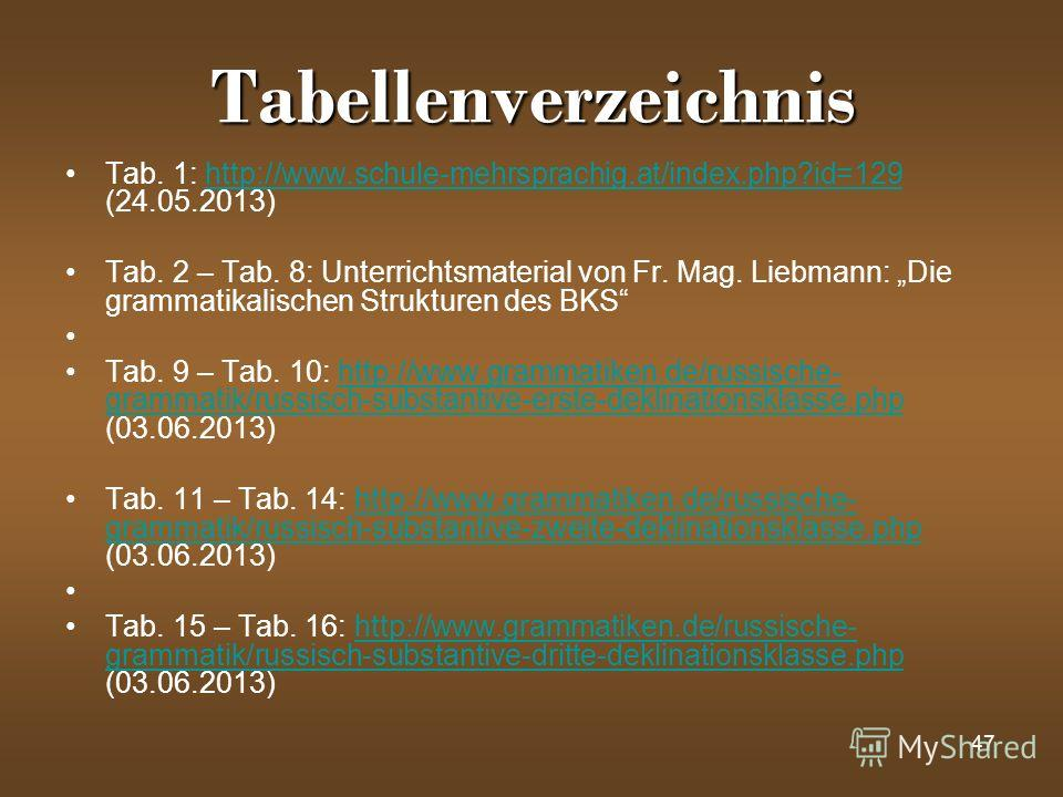 47 Tabellenverzeichnis Tab. 1: http://www.schule-mehrsprachig.at/index.php?id=129 (24.05.2013)http://www.schule-mehrsprachig.at/index.php?id=129 Tab. 2 – Tab. 8: Unterrichtsmaterial von Fr. Mag. Liebmann: Die grammatikalischen Strukturen des BKS Tab.