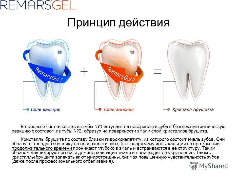 Принцип действия В процессе чистки состав из тубы 1 вступает на поверхности зуба в безопасную химическую реакцию с составом из тубы 2, образуя на поверхности эмали слой кристаллов брушита. Кристаллы брушита по составу близки гидроксиапатиту, из котор