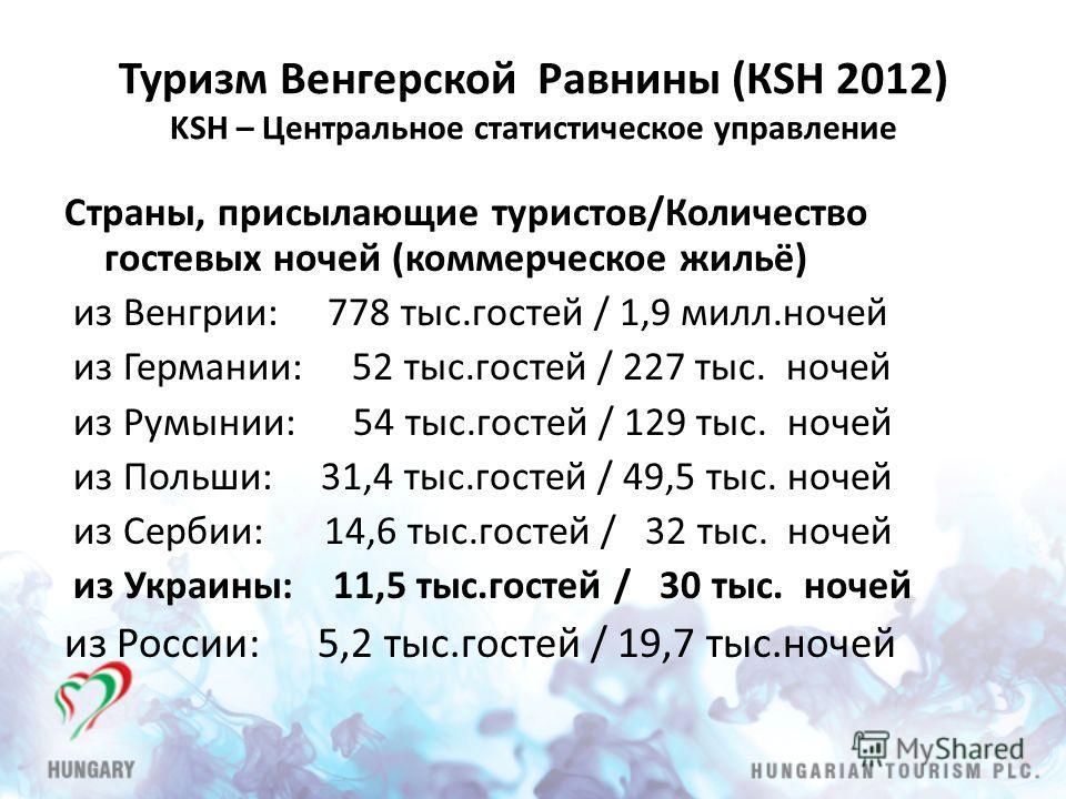 Туризм Венгерской Равнины (КSH 2012) KSH – Центральное статистическое управление Страны, присылающие туристов/Количество гостевых ночей (коммерческое жильё) из Венгрии: 778 тыс.гостей / 1,9 милл.ночей из Германии: 52 тыс.гостей / 227 тыс. ночей из Ру
