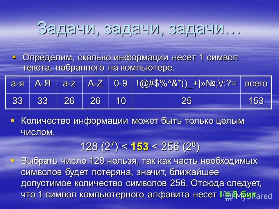 Задачи, задачи, задачи… Определим, сколько информации несет 1 символ текста, набранного на компьютере. Определим, сколько информации несет 1 символ текста, набранного на компьютере. а-яА-Яa-zA-Z0-9 !@#$%^&*()_+|»;\/:?= всего 333326261025153 Количеств