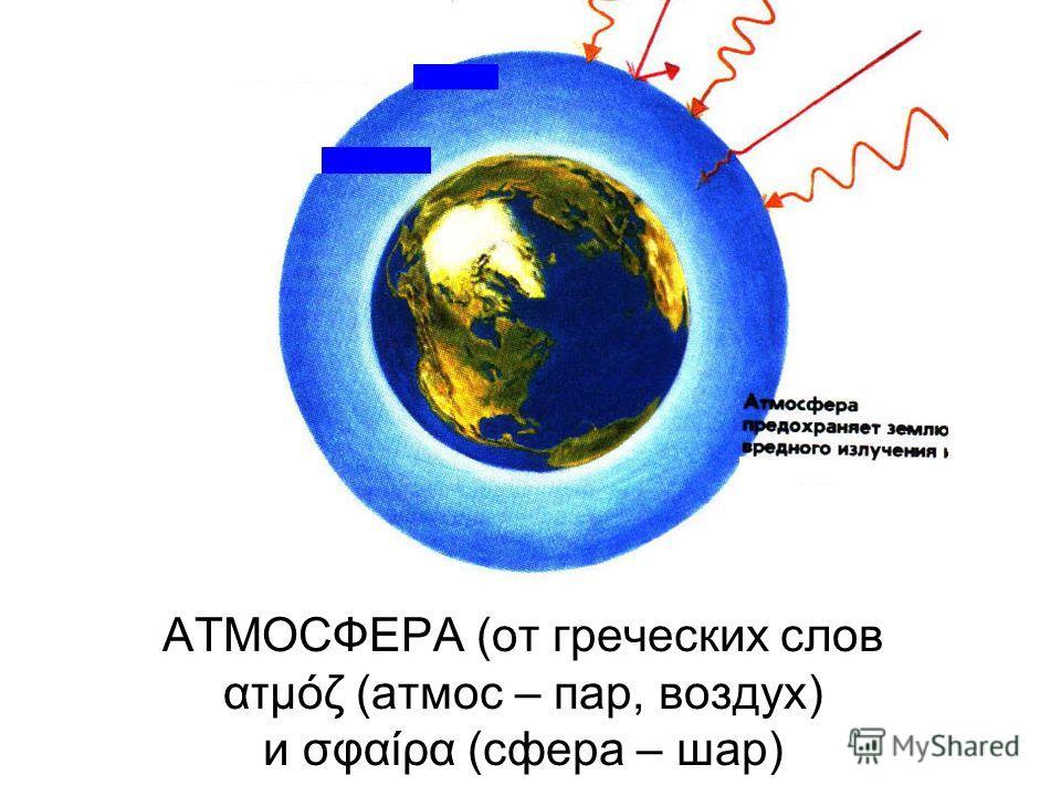АТМОСФЕРА (от греческих слов ατμόζ (атмос – пар, воздух) и σφαίρα (сфера – шар)