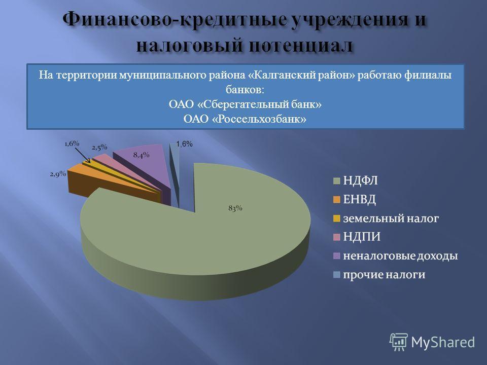 На территории муниципального района «Калганский район» работаю филиалы банков: ОАО «Сберегательный банк» ОАО «Россельхозбанк» 1,6%