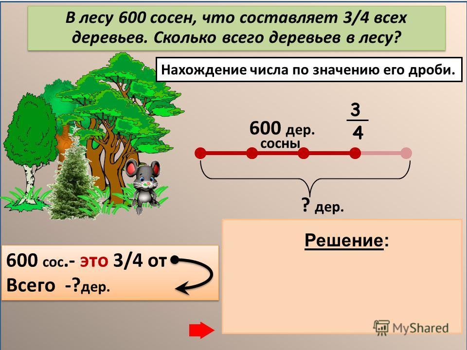 Нахождение дроби от числа. 1)800 : 4 = 200 (дер.) –1 часть 2) 200 * 3 = 600 (дер.) Всего - 800 дер. Сосны- 3/4 от -? Всего - 800 дер. Сосны- 3/4 от -? Ответ: 600 сосен. В лесу 800 деревьев. Сосны составляют 3/4 всех деревьев. Сколько сосен в лесу? 3/