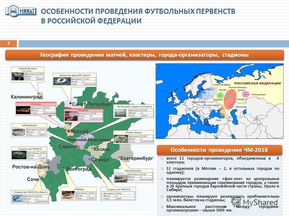 7 ОСОБЕННОСТИ ПРОВЕДЕНИЯ ФУТБОЛЬНЫХ ПЕРВЕНСТВ В РОССИЙСКОЙ ФЕДЕРАЦИИ География проведения матчей, кластеры, города-организаторы, стадионы всего 11 городов-организаторов, объединенных в 4 кластера; 12 стадионов (в Москве – 2, в остальных городах по од