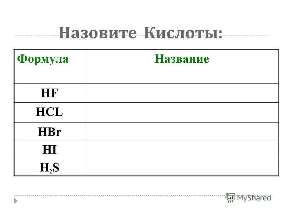 Назовите Кислоты : ФормулаНазвание HF HCL HBr HI H2SH2S