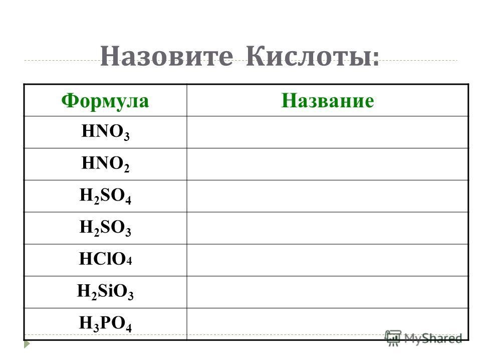 Назовите Кислоты : ФормулаНазвание HNO 3 HNO 2 H 2 SO 4 H 2 SO 3 HClO 4 H 2 SiO 3 H 3 PO 4