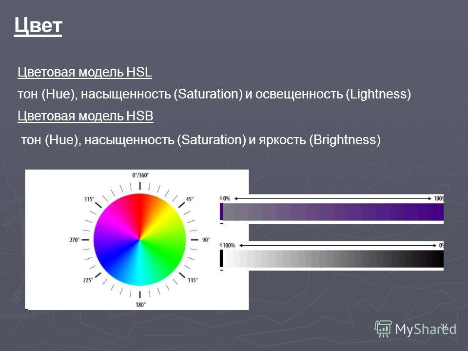 37 Цвет Цветовая модель HSL тон (Hue), насыщенность (Saturation) и освещенность (Lightness) Цветовая модель HSB тон (Hue), насыщенность (Saturation) и яркость (Brightness)