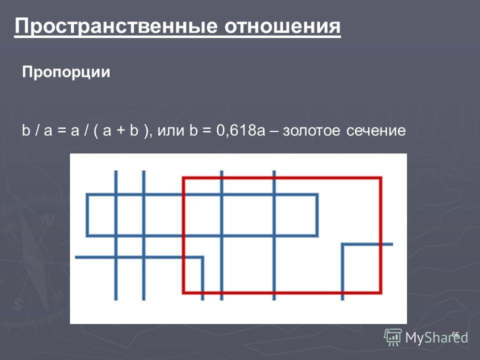 66 Пространственные отношения Пропорции b / a = a / ( a + b ), или b = 0,618a – золотое сечение