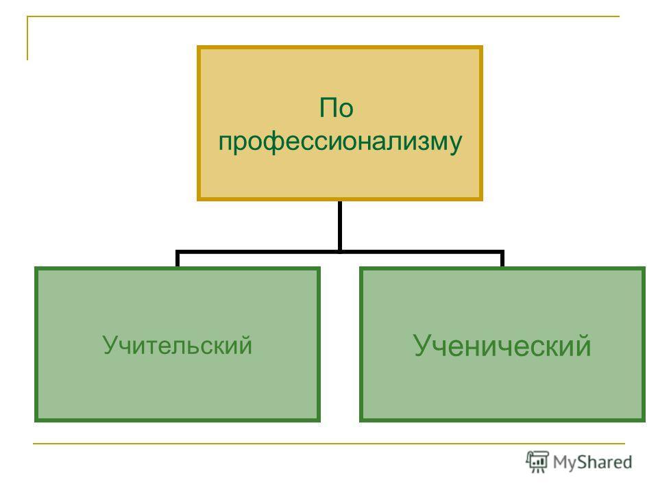 По профессионализму УчительскийУченический