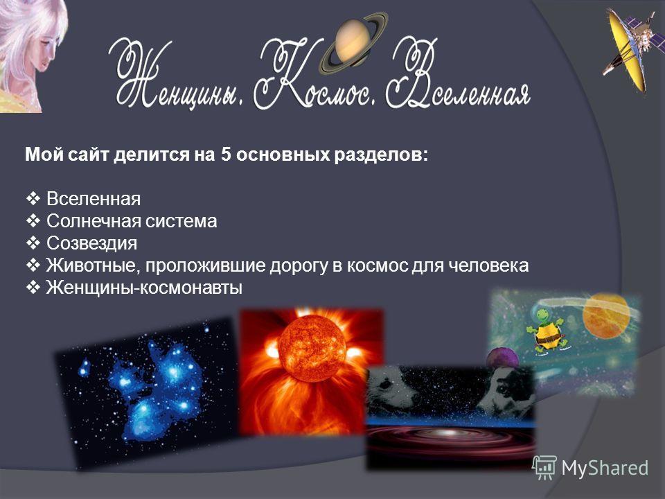 Мой сайт делится на 5 основных разделов: Вселенная Солнечная система Созвездия Животные, проложившие дорогу в космос для человека Женщины-космонавты