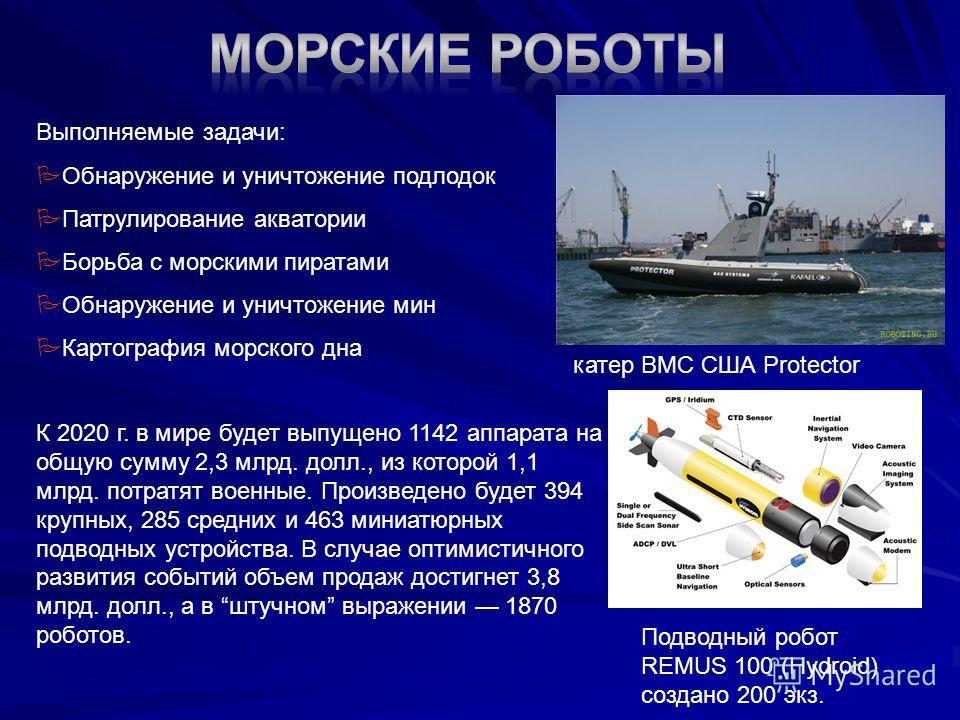 Подводный робот REMUS 100 (Hydroid) создано 200 экз. Выполняемые задачи: Обнаружение и уничтожение подлодок Патрулирование акватории Борьба с морскими пиратами Обнаружение и уничтожение мин Картография морского дна К 2020 г. в мире будет выпущено 114