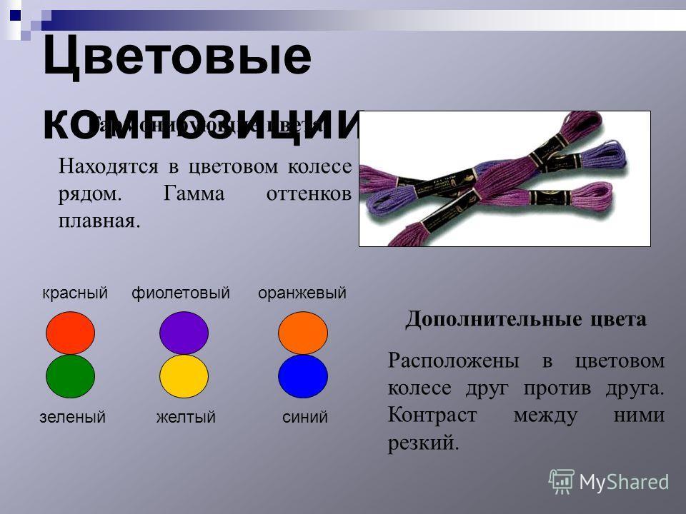 Цветовые композиции Дополнительные цвета Расположены в цветовом колесе друг против друга. Контраст между ними резкий. Гармонирующие цвета Находятся в цветовом колесе рядом. Гамма оттенков плавная. красный зеленый фиолетовый желтый оранжевый синий