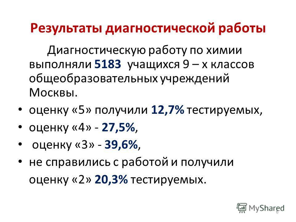 Результаты диагностической работы Диагностическую работу по химии выполняли 5183 учащихся 9 – х классов общеобразовательных учреждений Москвы. оценку «5» получили 12,7% тестируемых, оценку «4» - 27,5%, оценку «3» - 39,6%, не справились с работой и по