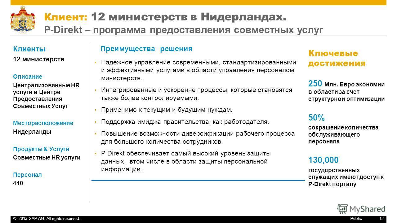 ©2013 SAP AG. All rights reserved.13 Public Клиент: 12 министерств в Нидерландах. P-Direkt – программа предоставления совместных услуг Клиенты 12 министерств Описание Централизованные HR услуги в Центре Предоставления Совместных Услуг Месторасположен