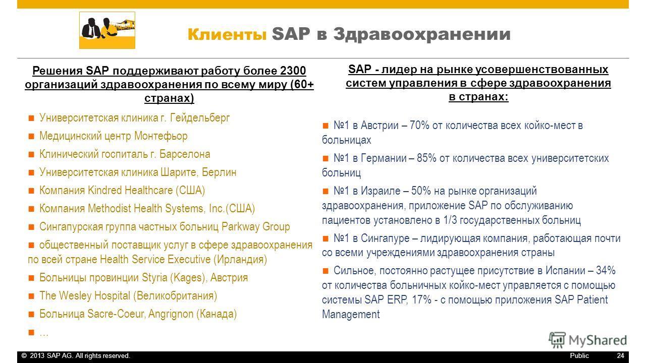 ©2013 SAP AG. All rights reserved.24 Public Клиенты SAP в Здравоохранении Решения SAP поддерживают работу более 2300 организаций здравоохранения по всему миру (60+ странах) Университетская клиника г. Гейдельберг Медицинский центр Монтефьор Клинически