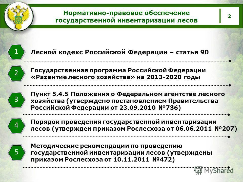 Нормативно-правовое обеспечение государственной инвентаризации лесов 2 1 Государственная программа Российской Федерации «Развитие лесного хозяйства» на 2013-2020 годы 2 Пункт 5.4.5 Положения о Федеральном агентстве лесного хозяйства (утверждено поста