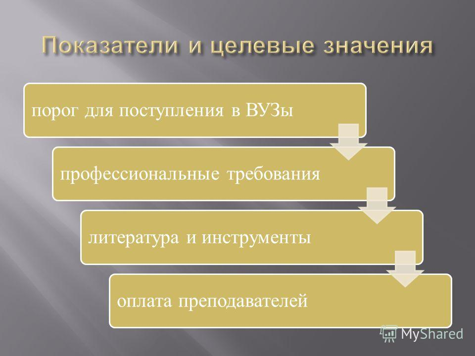 порог для поступления в ВУЗыпрофессиональные требованиялитература и инструментыоплата преподавателей