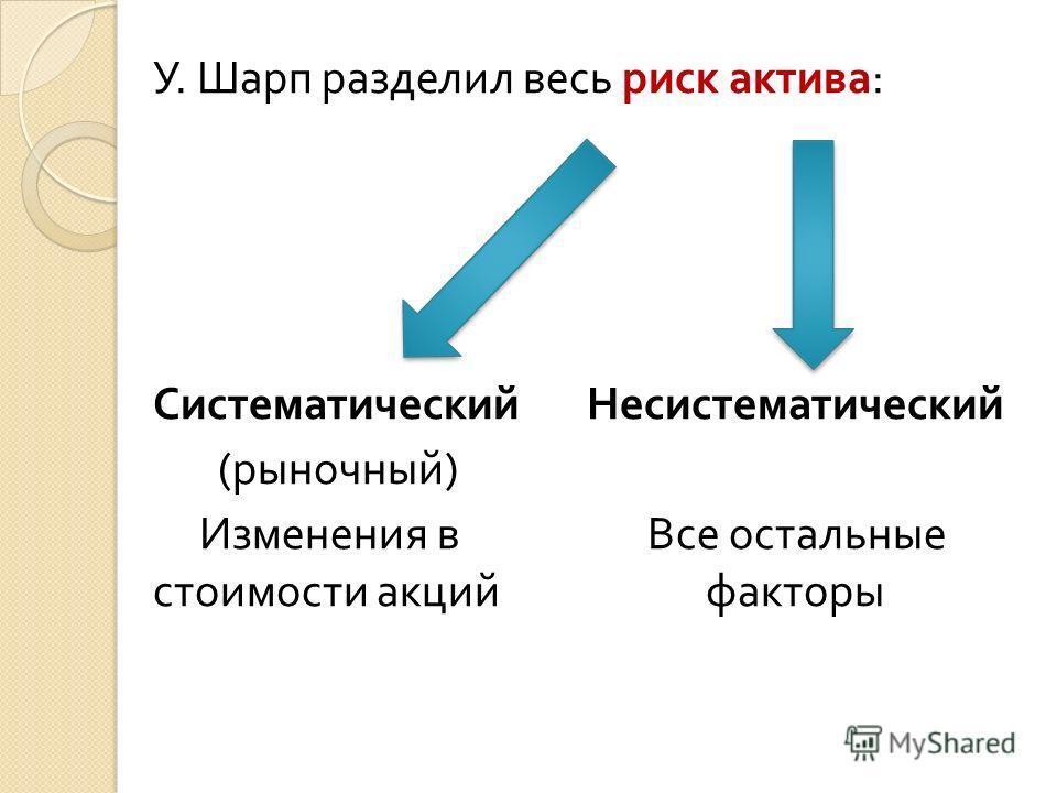 У. Шарп разделил весь риск актива : Систематический Несистематический ( рыночный ) Изменения в Все остальные стоимости акций факторы