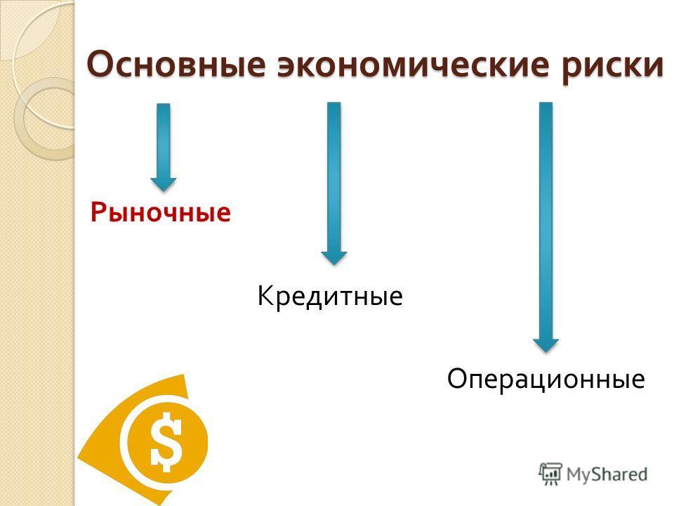 Основные экономические риски Рыночные Кредитные Операционные