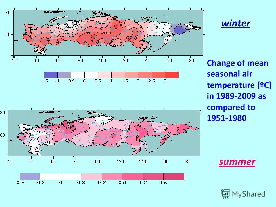 Change of mean seasonal air temperature (ºC) in 1989-2009 as compared to 1951-1980 winter summer