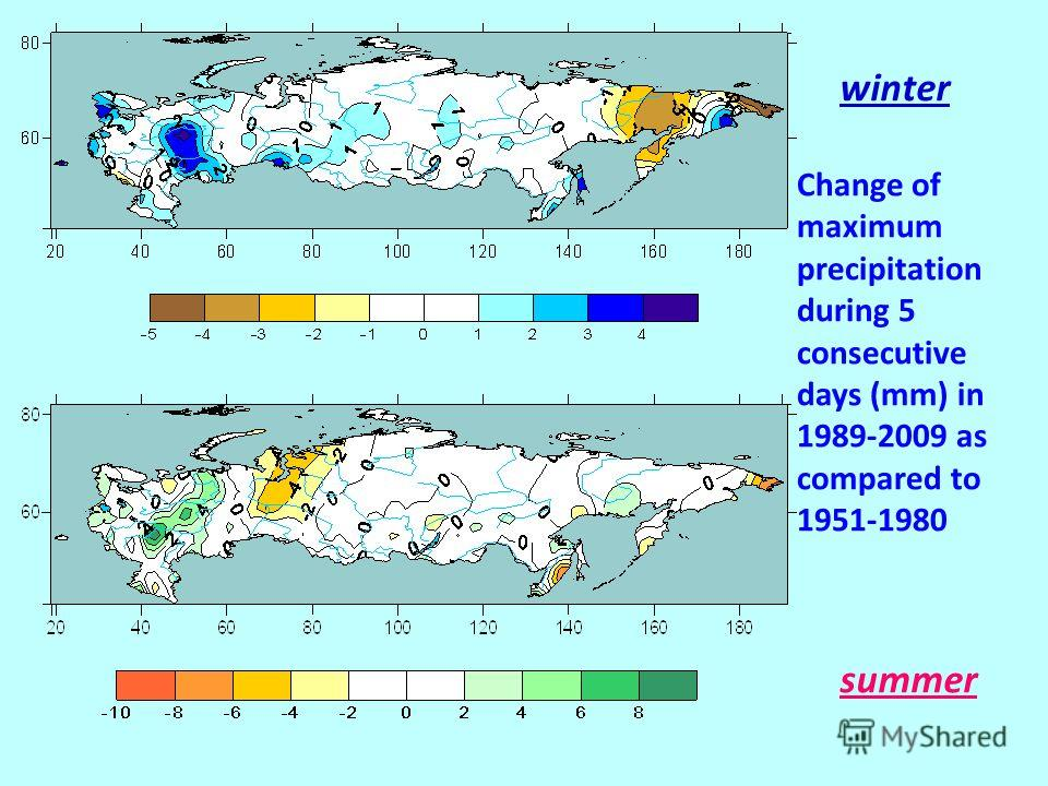 Change of maximum precipitation during 5 consecutive days (mm) in 1989-2009 as compared to 1951-1980 winter summer
