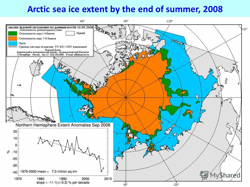 Arctic sea ice extent by the end of summer, 2008