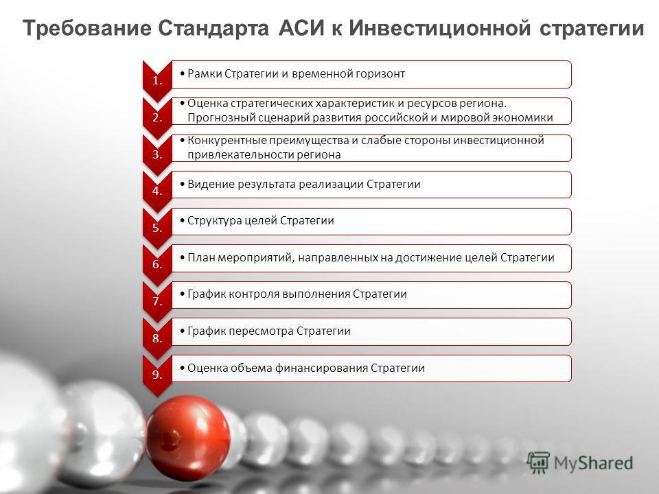 Требование Стандарта АСИ к Инвестиционной стратегии 1. Рамки Стратегии и временной горизонт 2. Оценка стратегических характеристик и ресурсов региона. Прогнозный сценарий развития российской и мировой экономики 3. Конкурентные преимущества и слабые с
