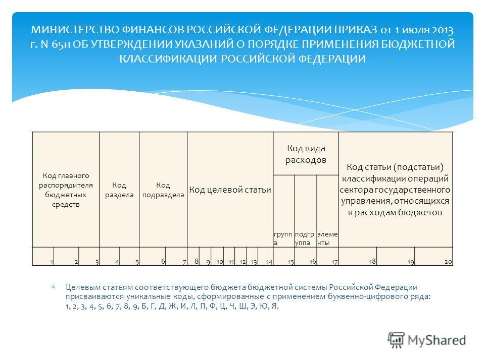 Целевым статьям соответствующего бюджета бюджетной системы Российской Федерации присваиваются уникальные коды, сформированные с применением буквенно-цифрового ряда: 1, 2, 3, 4, 5, 6, 7, 8, 9, Б, Г, Д, Ж, И, Л, П, Ф, Ц, Ч, Ш, Э, Ю, Я. МИНИСТЕРСТВО ФИН