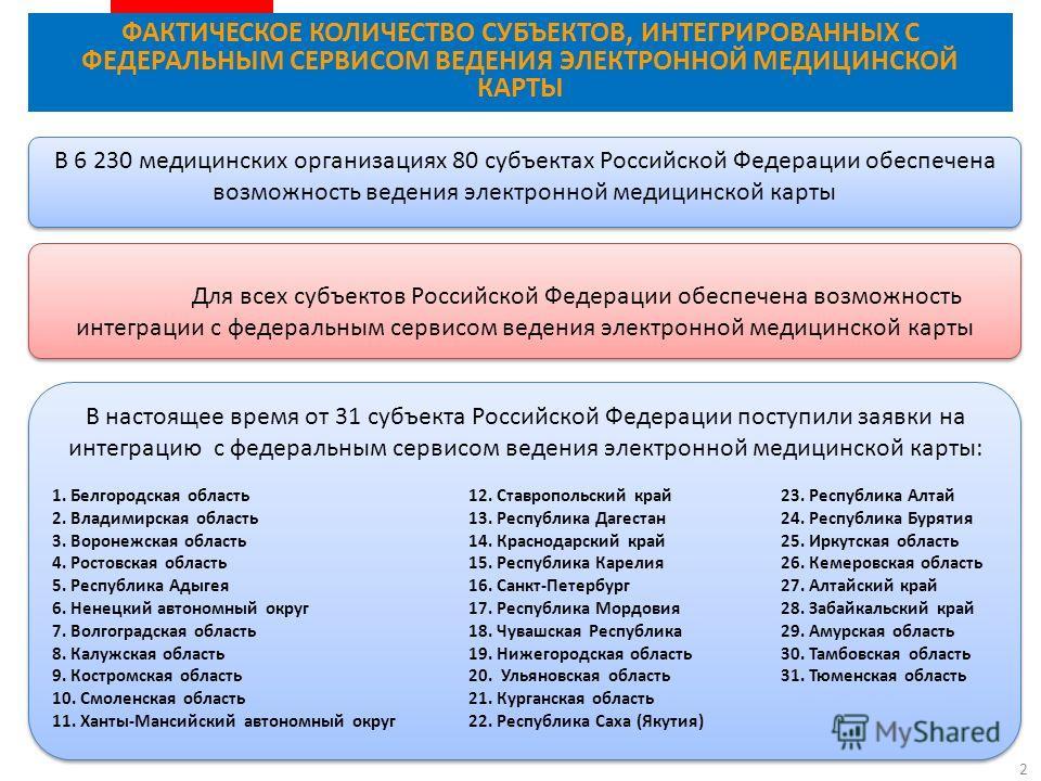 1 КОЛИЧЕСТВО СУБЪЕКТОВ, ИНТЕГРИРОВАННЫХ С ФЕДЕРАЛЬНЫМ СЕРВИСОМ ВЕДЕНИЯ ЭЛЕКТРОННОЙ МЕДИЦИНСКОЙ КАРТЫ МИНИСТЕРСТВО ЗДРАВООХРАНЕНИЯ РОССИЙСКОЙ ФЕДЕРАЦИИ 2013