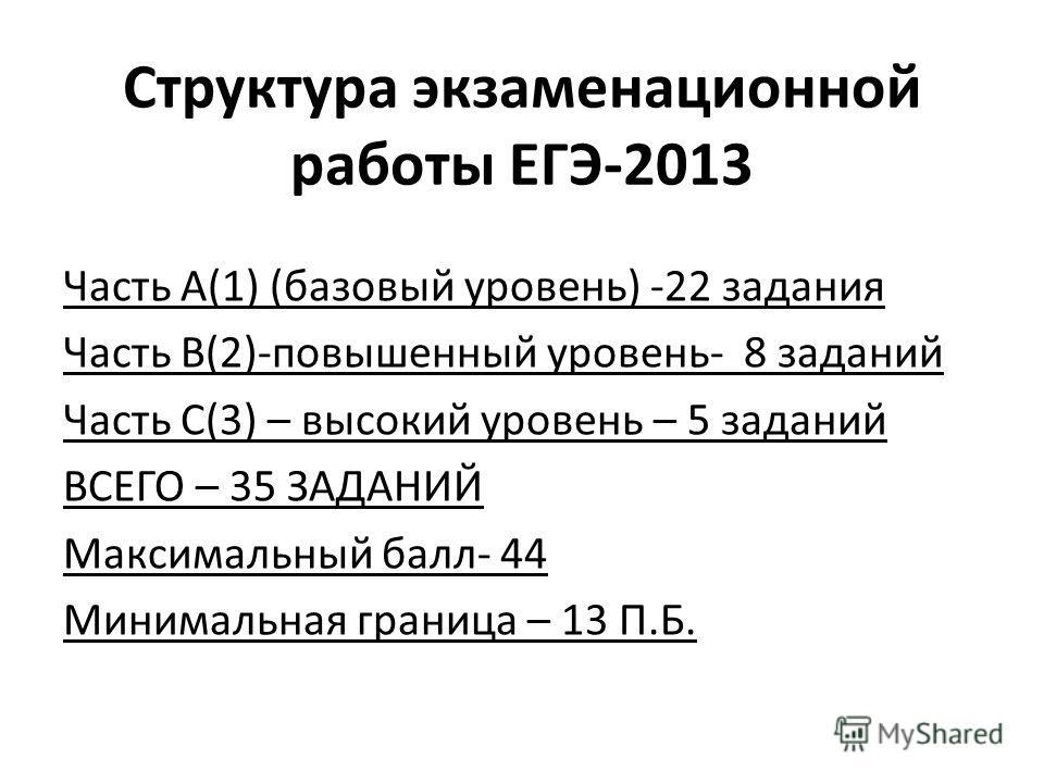 Структура экзаменационной работы ЕГЭ-2013 Часть А(1) (базовый уровень) -22 задания Часть В(2)-повышенный уровень- 8 заданий Часть С(3) – высокий уровень – 5 заданий ВСЕГО – 35 ЗАДАНИЙ Максимальный балл- 44 Минимальная граница – 13 П.Б.