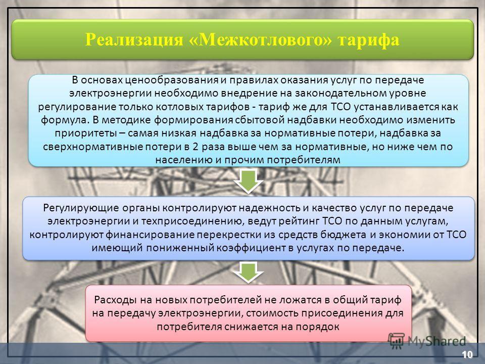 Реализация «Межкотлового» тарифа В основах ценообразования и правилах оказания услуг по передаче электроэнергии необходимо внедрение на законодательном уровне регулирование только котловых тарифов - тариф же для ТСО устанавливается как формула. В мет