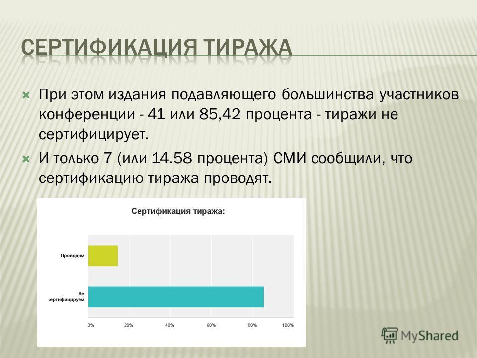 При этом издания подавляющего большинства участников конференции - 41 или 85,42 процента - тиражи не сертифицирует. И только 7 (или 14.58 процента) СМИ сообщили, что сертификацию тиража проводят.