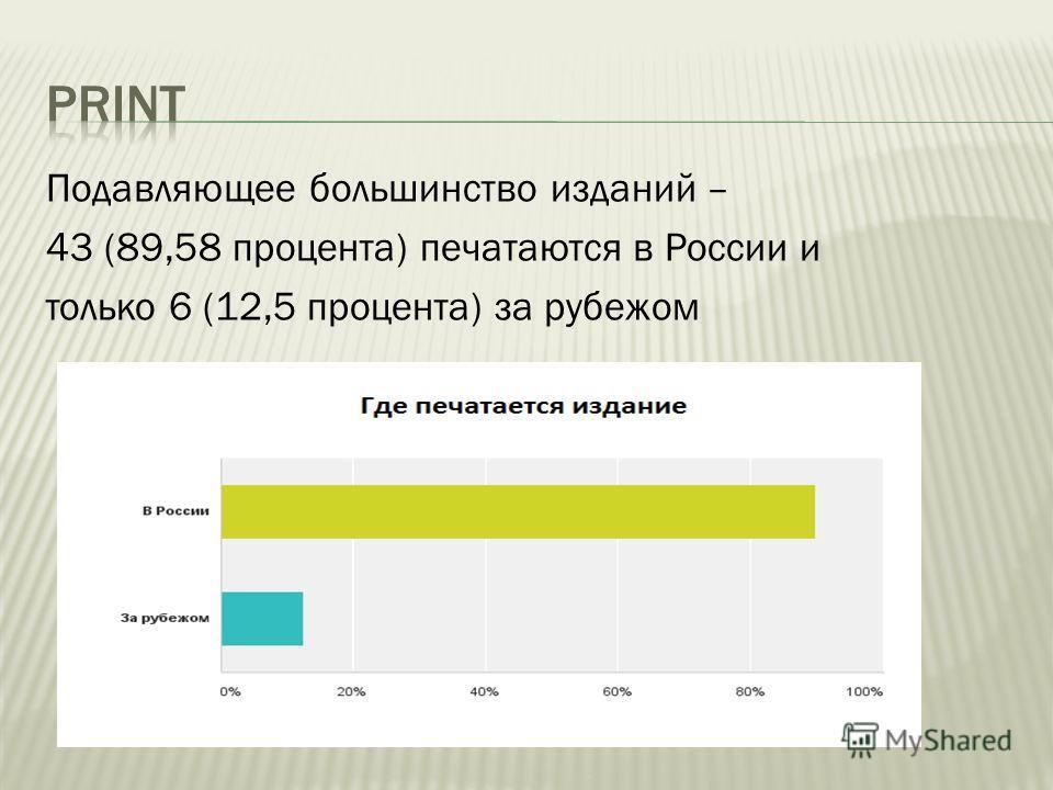 Подавляющее большинство изданий – 43 (89,58 процента) печатаются в России и только 6 (12,5 процента) за рубежом