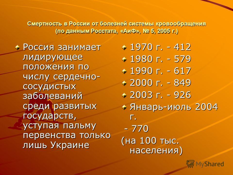 Смертность в России от болезней системы кровообращения (по данным Росстата, «АиФ», 5, 2005 г.) Россия занимает лидирующее положения по числу сердечно- сосудистых заболеваний среди развитых государств, уступая пальму первенства только лишь Украине 197