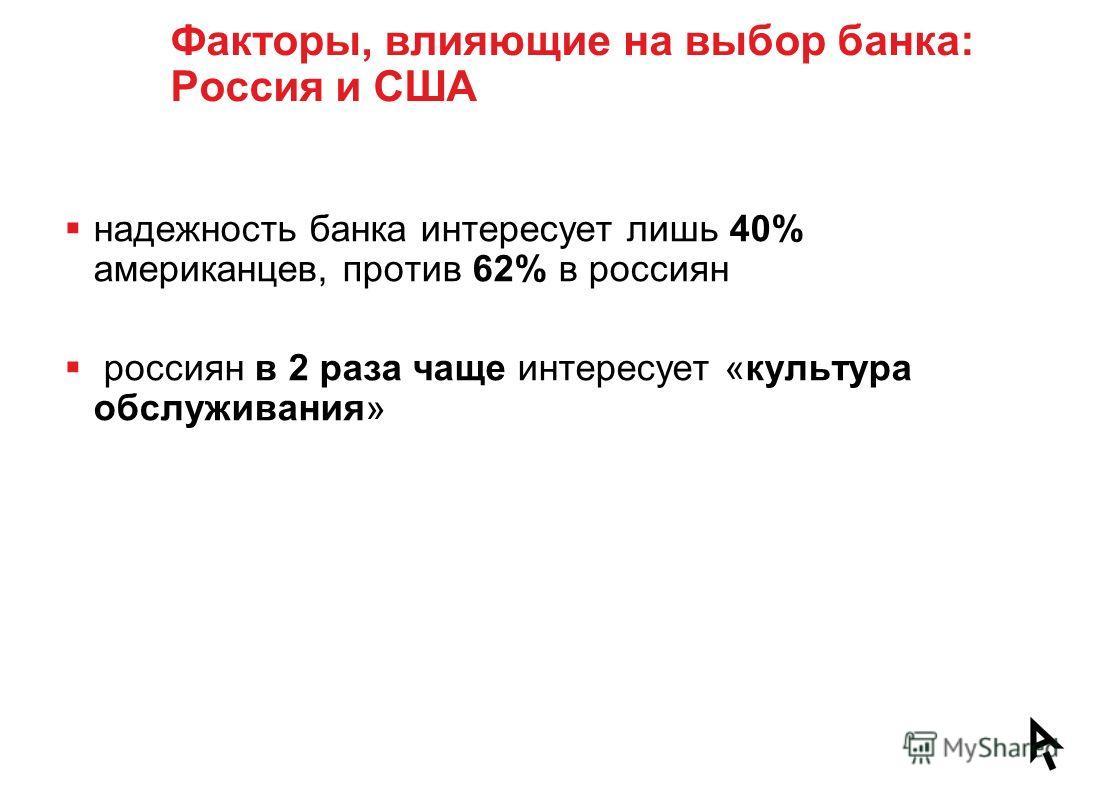надежность банка интересует лишь 40% американцев, против 62% в россиян россиян в 2 раза чаще интересует «культура обслуживания» Откуда это узнают? Факторы, влияющие на выбор банка: Россия и США