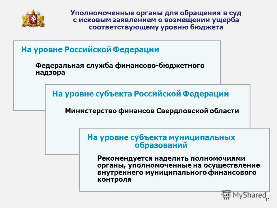 Уполномоченные органы для обращения в суд с исковым заявлением о возмещении ущерба соответствующему уровню бюджета 14 На уровне Российской Федерации Федеральная служба финансово-бюджетного надзора На уровне субъекта Российской Федерации Министерство