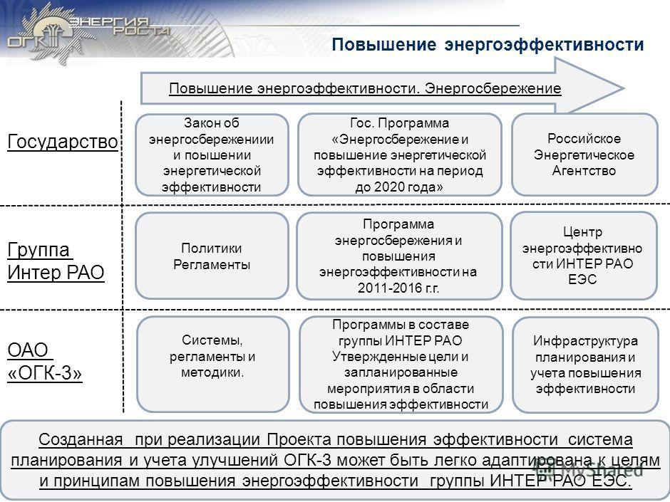 Предпосылки Цели, планы, достижения, проблемы Цели и принципы Подход «снизу вверх» (филиалы) Подход «сверху вниз» (ИА) Проблемы Дальнейшее развитие Содержание 25