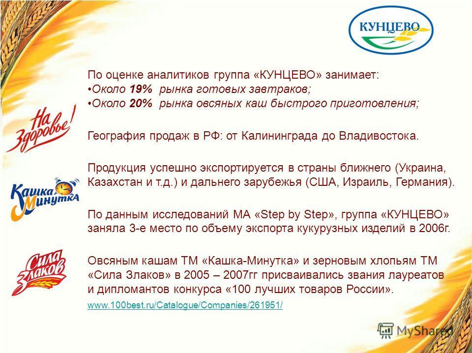 По оценке аналитиков группа «КУНЦЕВО» занимает: Около 19% рынка готовых завтраков; Около 20% рынка овсяных каш быстрого приготовления; География продаж в РФ: от Калининграда до Владивостока. Продукция успешно экспортируется в страны ближнего (Украина