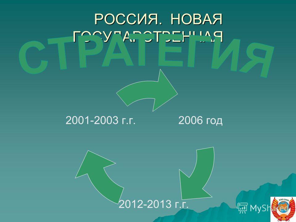 РОССИЯ. НОВАЯ ГОСУДАРСТВЕННАЯ РОССИЯ. НОВАЯ ГОСУДАРСТВЕННАЯ 2006 год 2012- 2013 г.г. 2001- 2003 г.г.