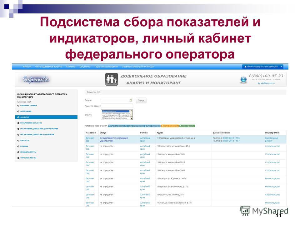 Подсистема сбора показателей и индикаторов, личный кабинет федерального оператора 11